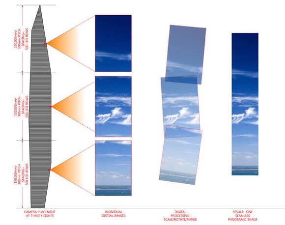 Небоскреб-невидимка - новое в оптических технологиях 2