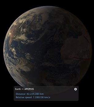 апофис-астероид