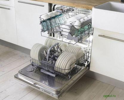 Посудомоечная машина. Лучшие изобретения, сделанные женщинами.