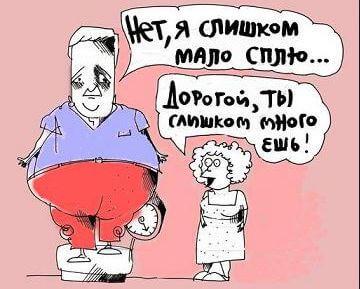 сон и вес тела.