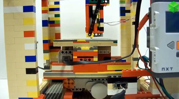 Дальнейшее развитие технологий 3D-печати