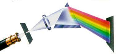 принцип работы спектрографа
