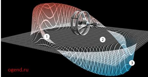 Первый двигатель деформации пространства 1
