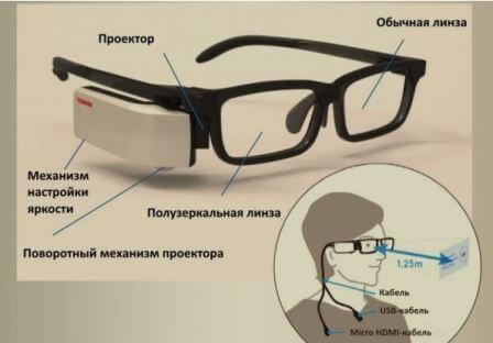 """умные"" очки Wearvue TG-01"