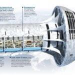 Международная космическая станция ценнее, чем думают многие