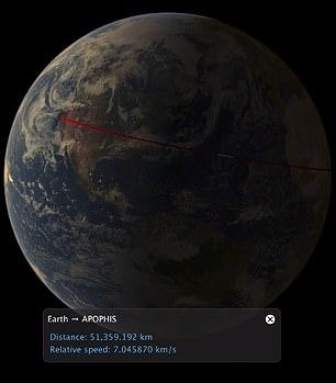 апофис-астероид 2