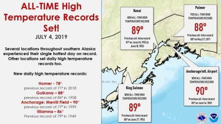 температура-рекорды