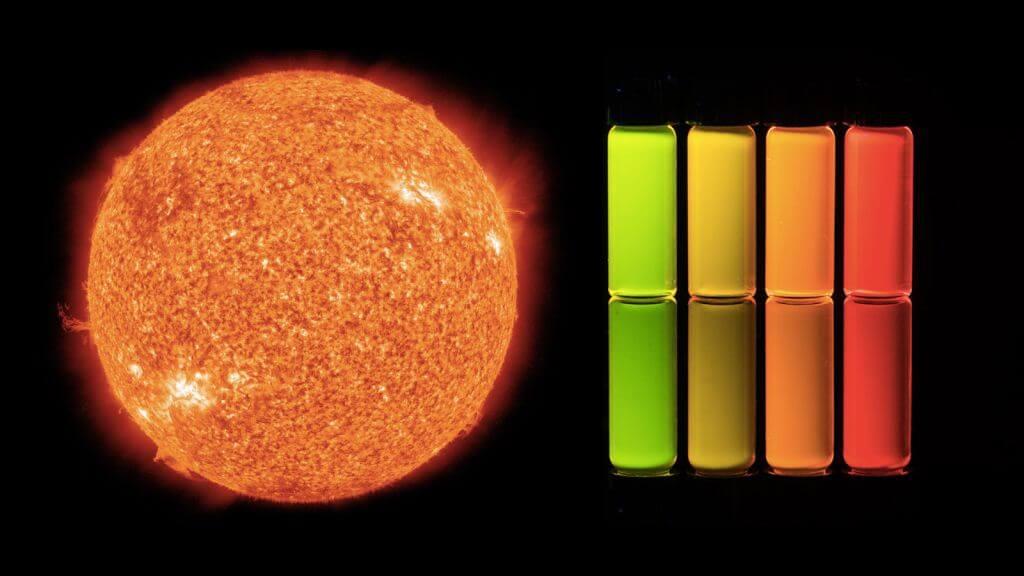 фотоны