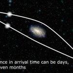 Скорость расширения Вселенной измерили с помощью гравитационного линзирования
