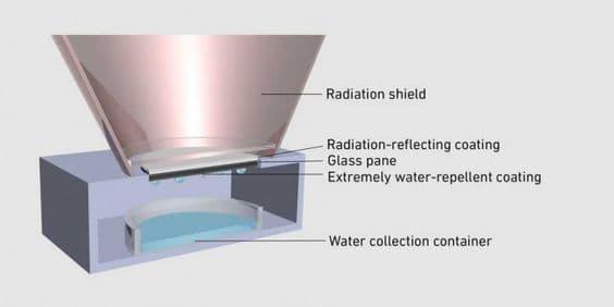 устройство вода атмосфера 2